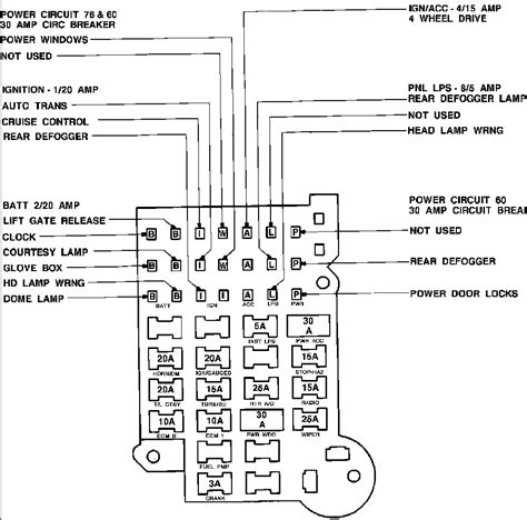 chevy 454 fuse box diagram chevy get free image about wiring diagram 1994 chevy c1500 fuse box diagram 33 wiring diagram images wiring diagrams