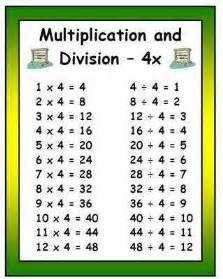 Math Times Tables Games Multiplication Division Display Posters