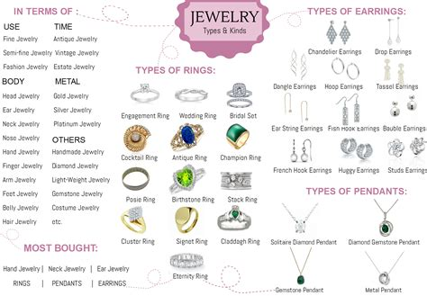 types of jewelry wholesale 92 50 silver jewelry in cut cabochons and slices