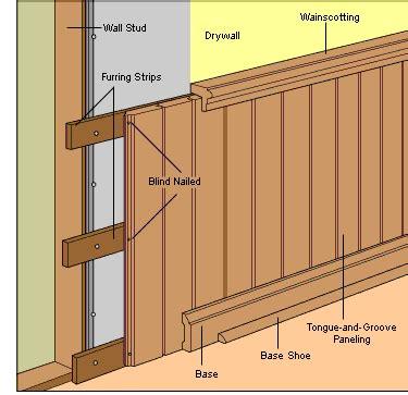 Builders Grade Bathroom by Anatomy Of A Wall
