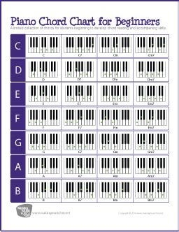 printable piano chord chart music theory worksheets the piano student
