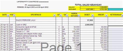format absensi karyawan harian proyek kumpulan file laporan proyek harian mingguan dan akhir