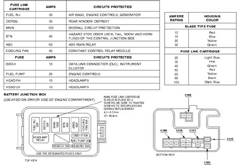 where can i find the wiring diagram for a 1999 ford