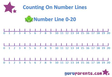 printable number line up to 20 image gallery number line chart
