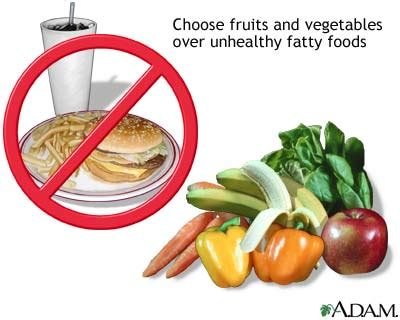 healthy fats nih healthy diet