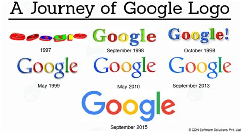 google themes history google comes up with new logo a historical turning point