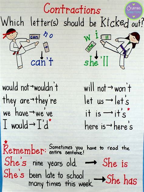 printable contraction poster crafting connections contractions not just for early