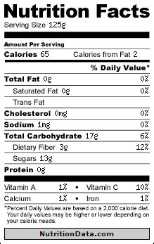 carbohydrates 5 facts nutrition facts help nutritiondata