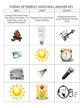 forms of energy matching cut and paste definitions and