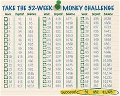 1000+ images about 52 week money challenge ~ save $1,378