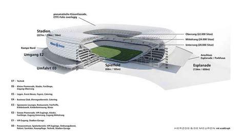 stephen burrows arup allianz arena bayern munich football stadium e architect
