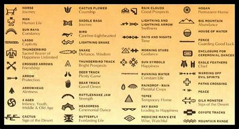 native american symbols what do they mean native american symbols eve warren a history of