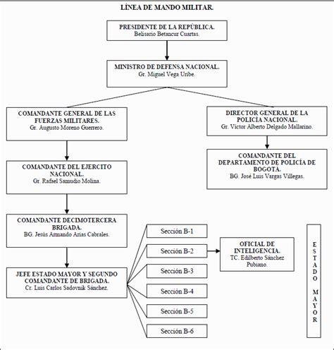 ley de cadenas voluntarias puerto rico sumario del crimen pdf ediciones del drac completa tu