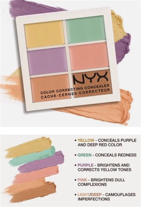 color correcting guide nyx color correcting concealer guide make up