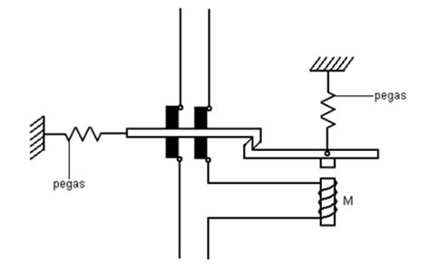 Elcb Pengaman Listrik Dari Kesetrum pengaman listrik cb mcb dan elcb
