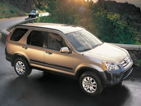 2005 honda cr v pictures, history, value, research, news