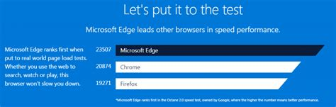 browser speed test microsoft edge what can this new browser do