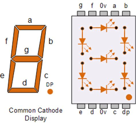 common cathode diode array light emitting diode or the led tutorial