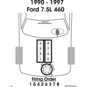 fuse box for 96 lincoln town car. fuse. wiring diagram site