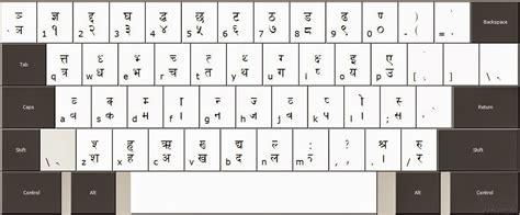jai chandra layout khagaria video download nepali fonts keyboard layout shared