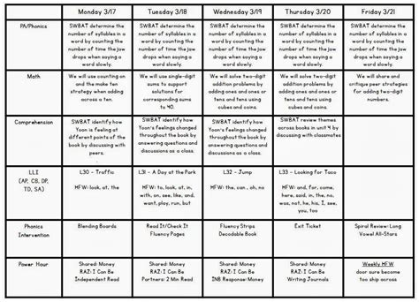 special education schedule template special education lesson plan template search results