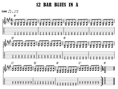 drum pattern 12 bar blues 12 bar blues rock n roll i iv v learning to play the
