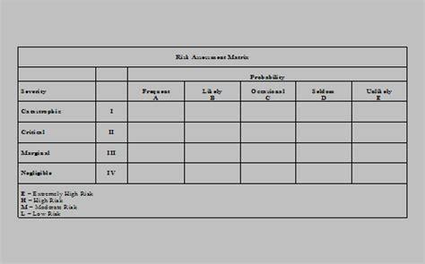 risk management armystudyguide com page 1