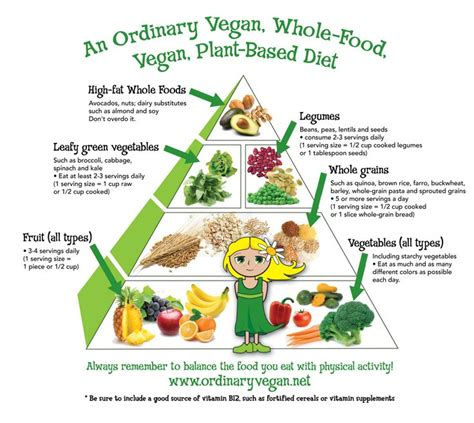 an ordinary vegan whole food vegan plant based diet