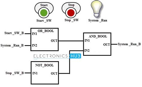 wiring diagram for pid heat controller ge wiring diagram