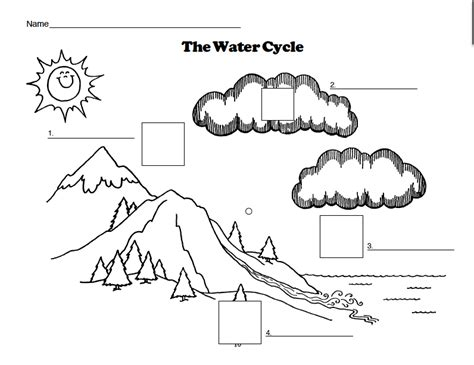 coloring page of water cycle water cycle coloring pages az coloring pages
