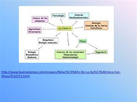brevisima relacion de la 8437603412 quimica con relacion a otras ciencias