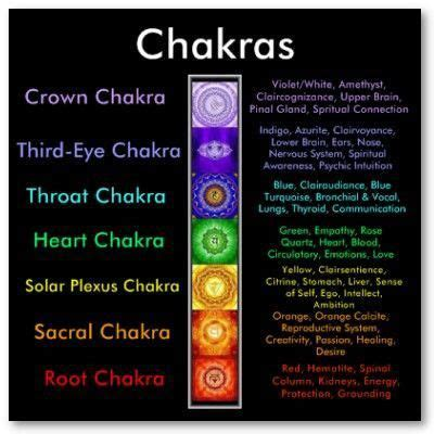 1000 images about chakras and more on chakra