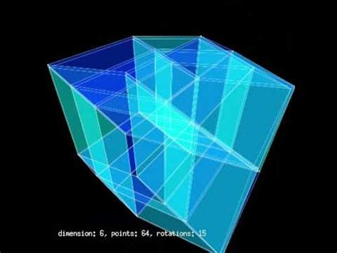 L A 3d Teal Dimension hypercubes starting from dimension 0 up to dimension 6