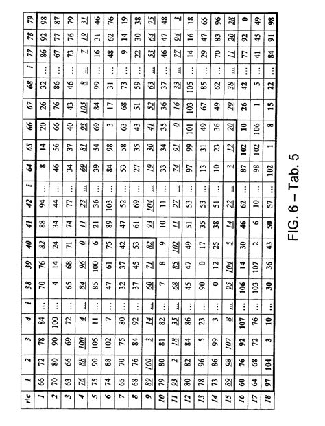 Exponential Table by Related Keywords Suggestions For Exponent Table
