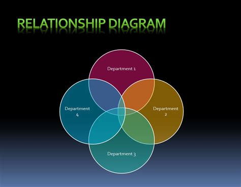 Relationship Diagram Relationship Diagram Template Relationship Chart Template Excel