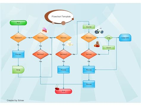 Flow Chart Guide Ppt Yes No Flowchart Template