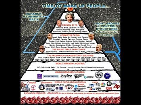 new age illuminati new age movement is the one world religion of the nwo