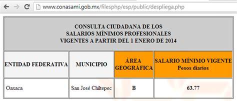cuanto es el salario minimo colombia 2013 autos post cuanto es el salario minimo de colombia 2013 html autos