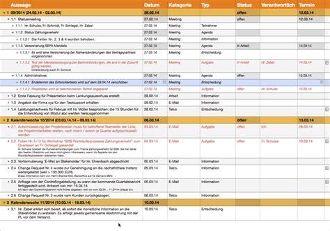 Vorlage Word Tagebuch Das Projekttagebuch Incl Vorlagen F 252 R Excel Und Omnioutliner Volker Nawraths