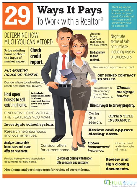 I Want To Be A Realtor   why work with a realtor trish waller re max across the