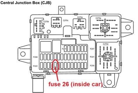where is the fuse for the windshield wipers on a ford freestar fuse for windshield washer motor impremedia net