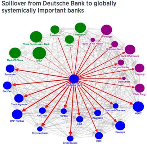 deutsche bank weltweit das erwachen der valkyrjar seite 3