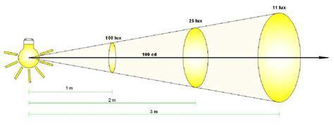 libro la iluminacin en la opiniones de iluminacion fisica