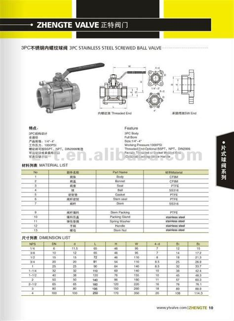 Valve Sankyo Type 3pc Drat Ss316 1 2 Inch dn50 3pc valve ss316 stainless steel screwed valve 2 quot port design