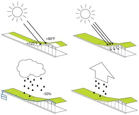 architectural diagrams big architects vilhelmsro primary school