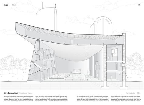 The Section by Gallery Of Studying The Quot Manual Of Section Quot Architecture