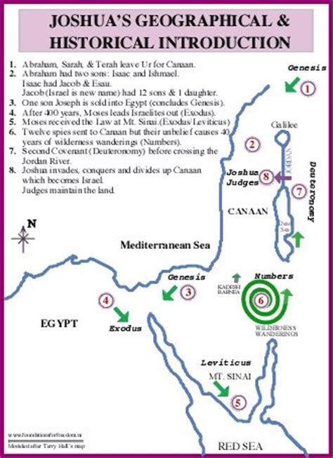 0008127433 the crossing place a journey historical and geographical pdf map combined for the book