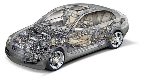 Interior Design Companies In Delhi listing of automotive