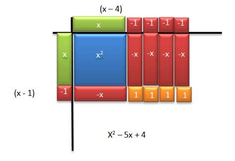 algebra tile template algebra tiles systry