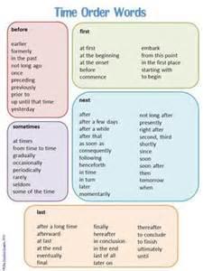 time order words list